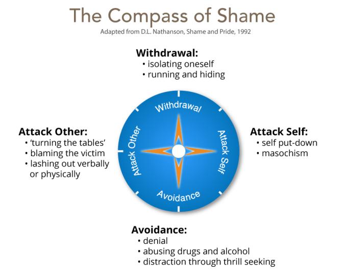 CompassOfShameBW_KT